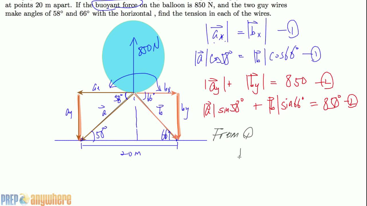 Force Vector Diagram Balloon Wiring Diagrams For Dummies 5 As A With Tension On String To Hold Rh Youtube Com Graph Vectors Components
