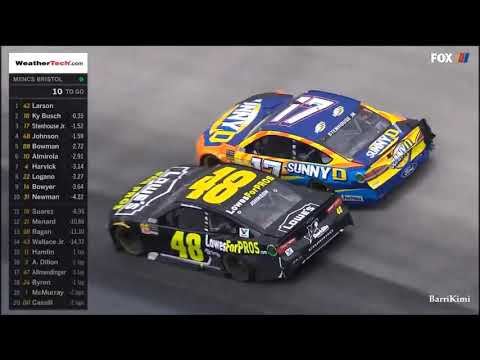 Monster Energy NASCAR Cup Series Bristol 2018 Last 22 Laps Finish