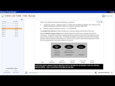 Becker CPA Final Review Course Demo: Financial 5B