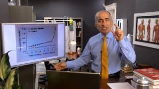 Açlık kan şekeri kaç olmalı - Dr. Murat Kınıkoğlu Sağlıkta Doğrular