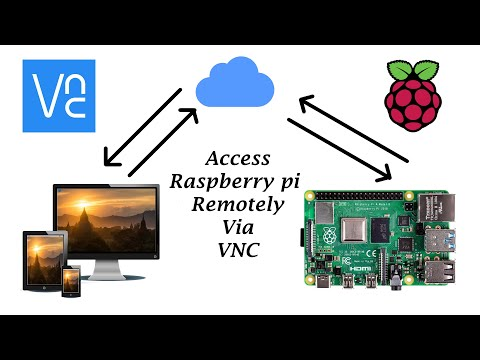 How To Access Raspberry Pi Remotely With VNC Direct Connection And Cloud Connection