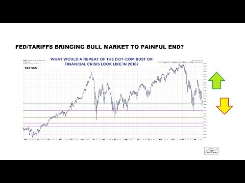 Is Bull Market Dead And Buried?