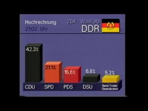 DDR Volkskammerwahl 1990 – Fernsehberichte und Nachrichten ARD, ZDF, RTL und DFF