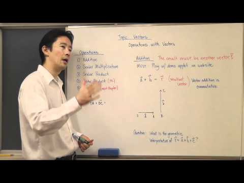 Geometric Operations with 2D Vectors