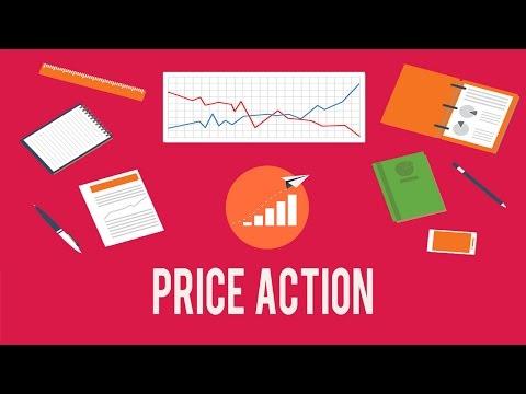 Jak skutecznie wykorzystać wsparcia i opory w analizie Price Action (Zbigniew Wieczorek)