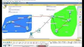 How to configure redistribution RIP and OSPF in Packet tracer