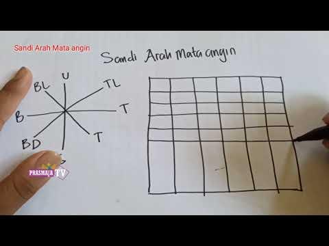 Membuat arah mata angin || Tutorial membuat kerajinan tangan dari kertas origami from YouTube · Duration:  14 minutes 2 seconds