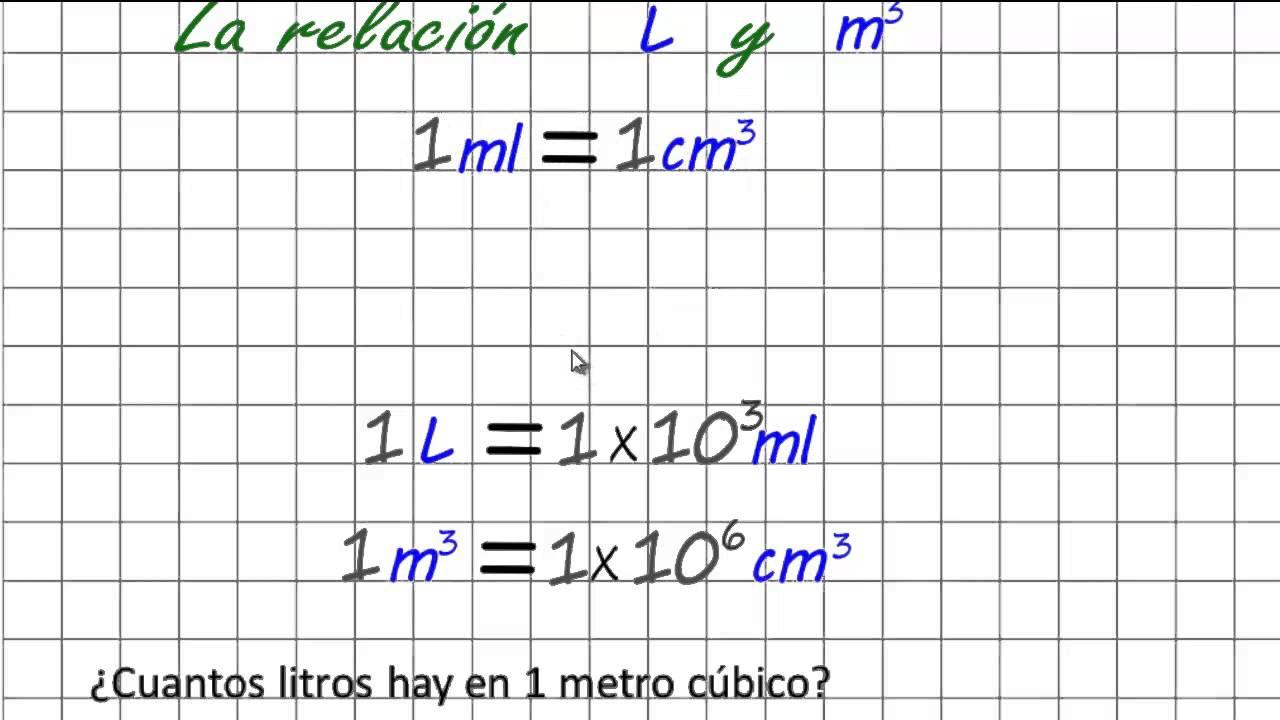 Lecciones de qu mica conversi n de unidades cuantos for Cuantos escalones tiene un piso