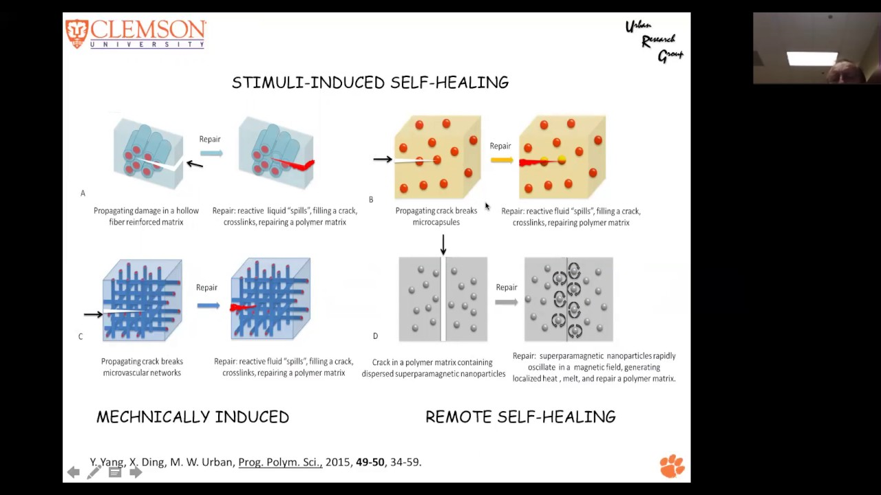 stimuli responsiveness and self healing polymers youtube