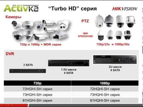 видео: Видеонаблюдение hikvision turbo hd: новое оборудование