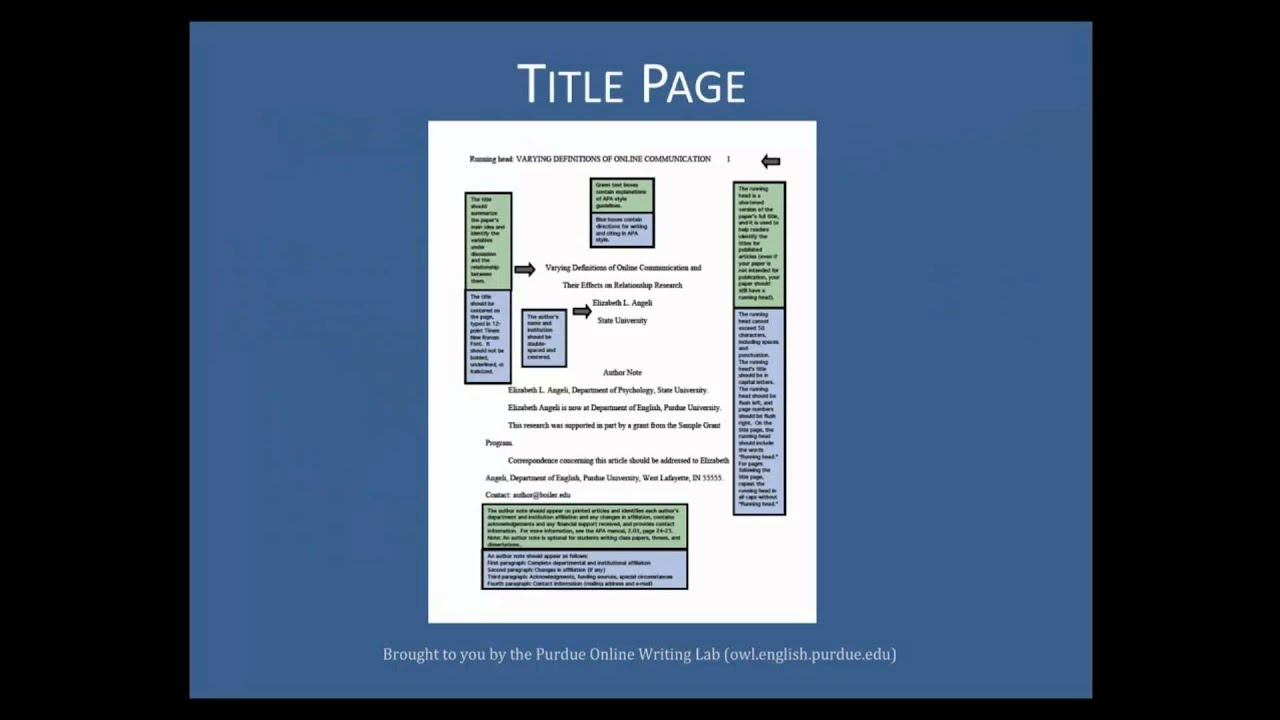 purdue owl: apa formatting - the basics - youtube, Presentation templates