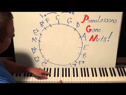 Piano Lesson The Circle Of Fifths Made EASY Part 1 Tutorial Shawn Cheek