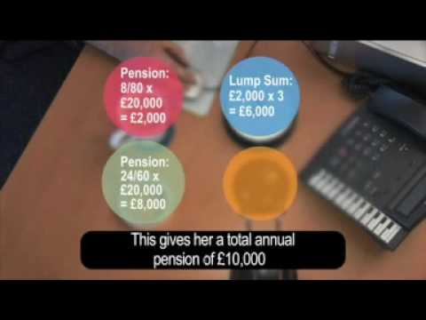 Local Government Pension Scheme - Questions and Answers