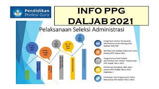 Download INFO PPG DALJAB 2021