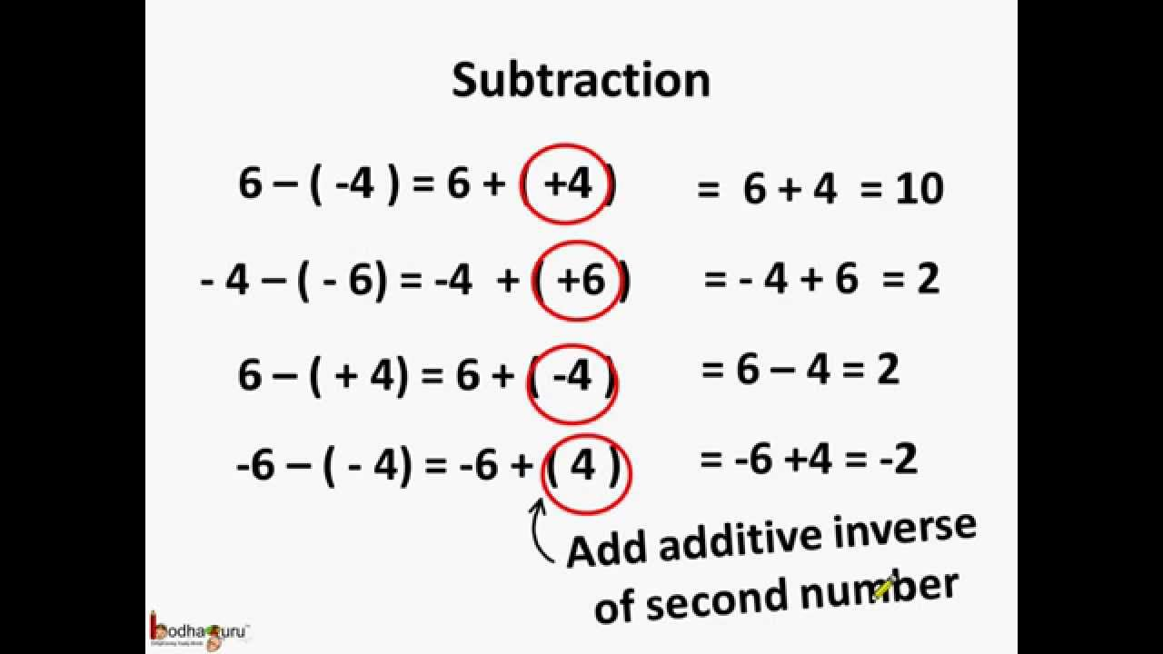Maths - How to subtract integers - English