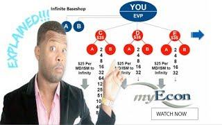 MyEcon Compensation Plan Explained - BEST Video