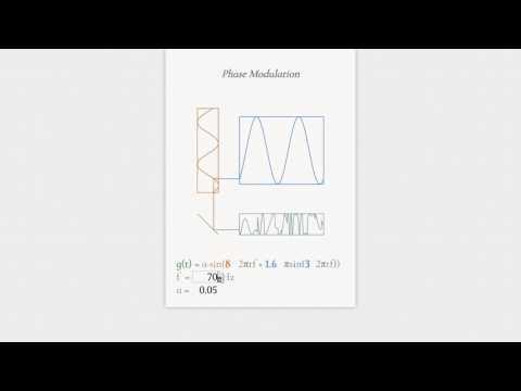 Phase Modulation Visualized