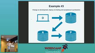 Importance of DTAP (Development, Testing, Acceptance & Production) environments - WordCampSG 2017