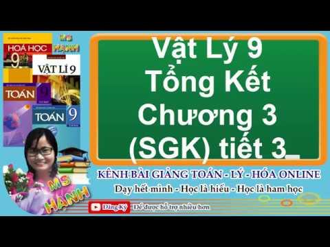 [ Vật Lý 9 ] Bài 58 Tổng Kết Chương 3: Quang Học (SGK) tiết 3