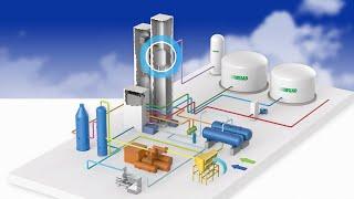 Air Separation Process