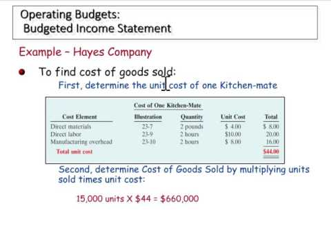 Preparing a Budgeted Income Statement - YouTube