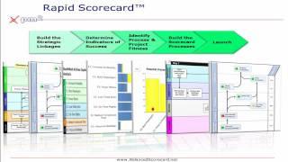 Build Your Performance Measurement (Balanced Scorecard) in Just Five Days