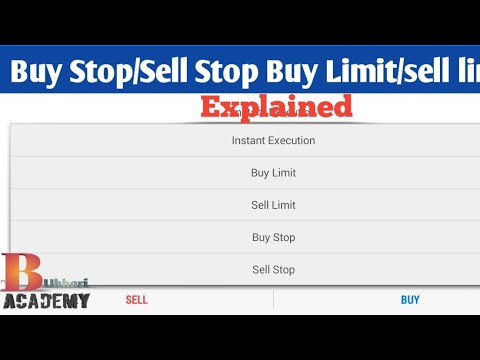what-is-buy-stop/sell-stop-and-buy-limit/sell-limit?-|urdu/hindj