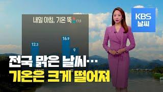 [날씨] 내일 아침 기온 뚝…서울9도 / KBS뉴스(N…
