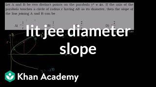 IIT JEE Diameter Slope