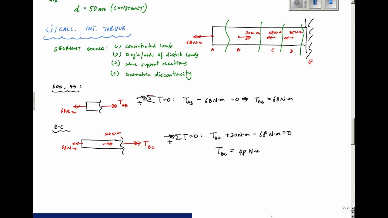 Shear Stress due to Torsion Example 1 - Mechanics of