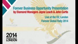 Szansa na Biznes - Global Rally 2014