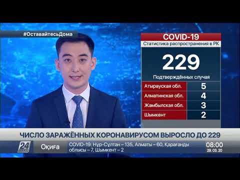 Выпуск новостей 08:00 от 29.03.2020