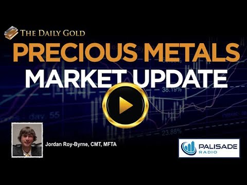 Precious Metals Video Update: Is Gold About to Breakout?