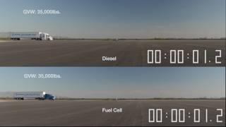 Toyota Portal Project Concept vs. Diesel