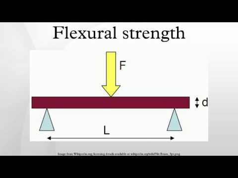 Flexural strength - YouTube
