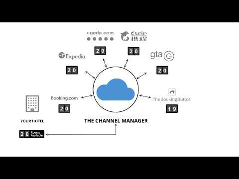 The Channel Manager By SiteMinder Demo Video
