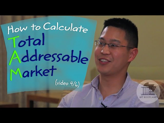 #36. How to Calculate Total Addressable Market (TAM) (Pt 4/6)