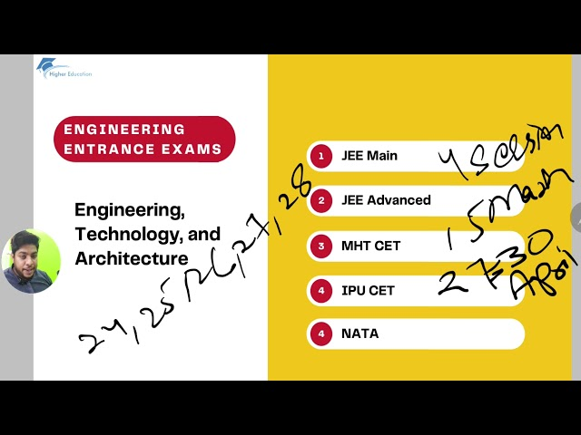 Top engineering exams after 12th for B.tech admission| Application form Details 2021