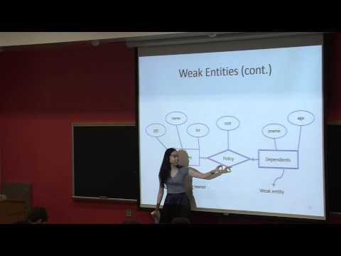 Entity Relational Model (ER Model) - Part 2 | Lecture 04 | CMPSC 431W