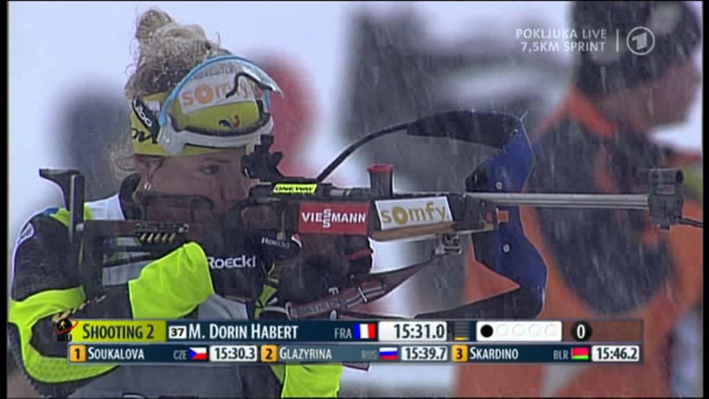 sprint der damen biathlon