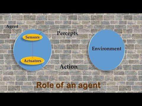 Intelligent Agents (AI) | Diagrammatic Explanation of Intelligent Agents | English - Hindi | #2
