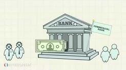 Bank   Video  Investopedia