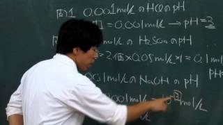 【化学基礎】酸塩基反応⑧~pHの演習~