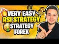 RSI Forex Trading Strategy with Support & Resistance Level