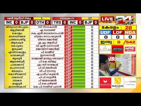 23 ON 24 | ഇന്ത്യയുടെ വിധിദിനം | വോട്ടെണ്ണൽ തത്സമയ ദൃശ്യങ്ങൾ | 24 NEWS