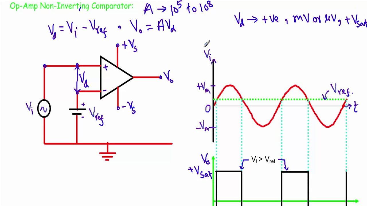 circuit diagram of non inverting amplifier 3 chambered heart op amp as comparator youtube