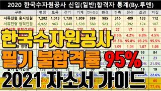 한국수자원공사 채용 경쟁률ㅣ자소서는 적부인데 필기 불합…