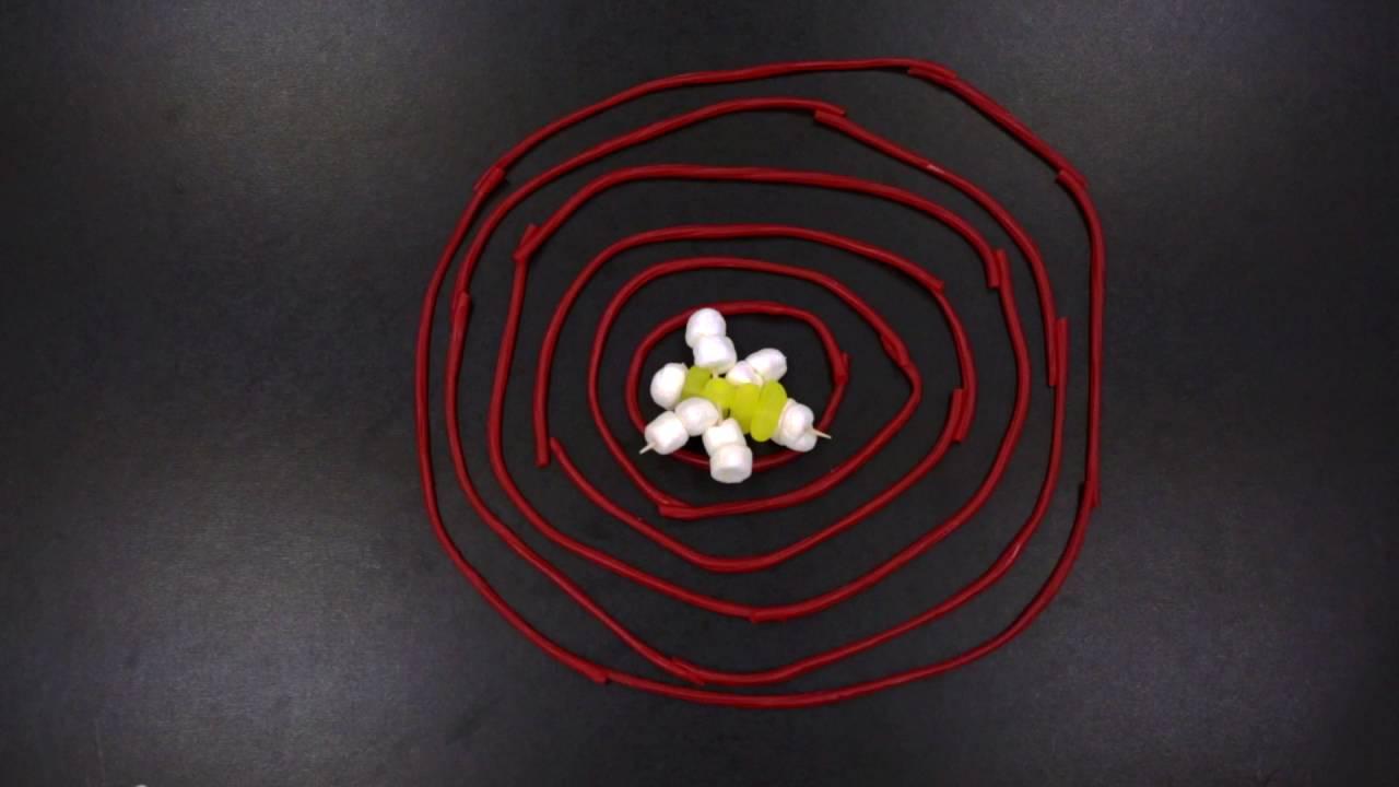 Model a Uranium Atom - with Candy - YouTube  Uranium