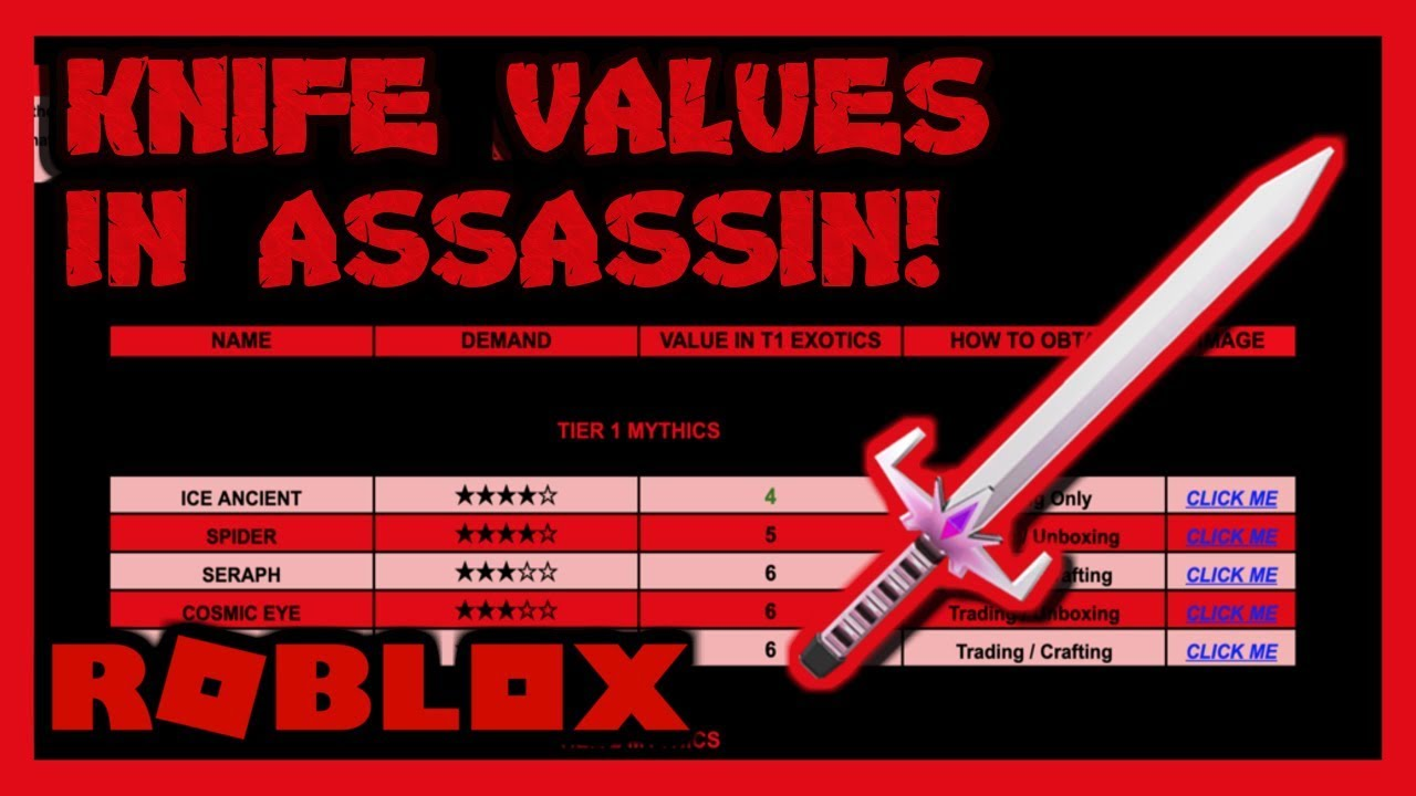 Roblox Assassin Value List 2020 Official.Roblox Assassin Value List March 2019 New Link