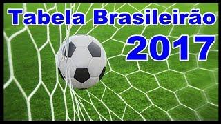 Tabela do Brasileirão 2017 - You Tube